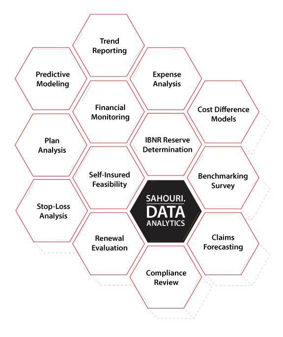 Data  Analytics Graphic