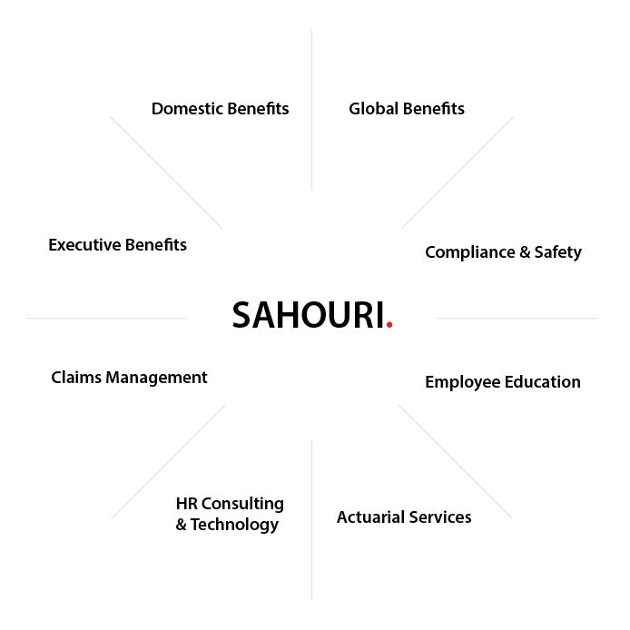 SAHOURI Global Benefits