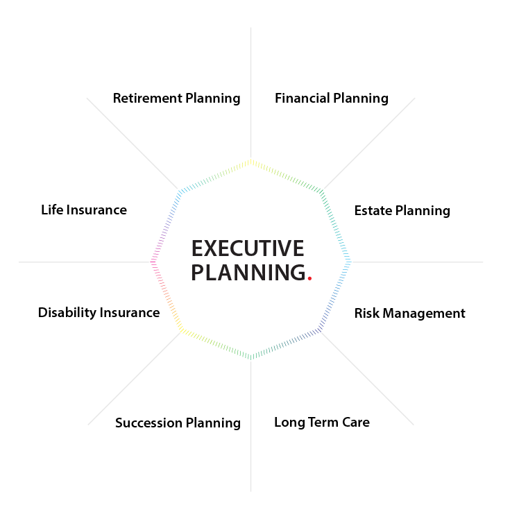 Exectutive benefits Services Graphic