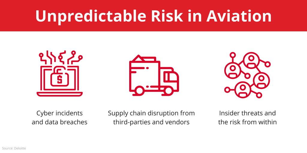 aviation-risks