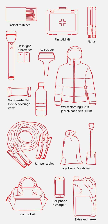 winter-driving-safety-kit.jpg